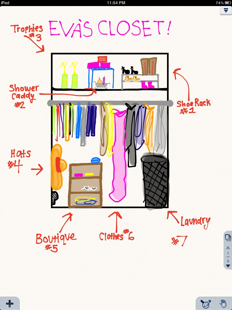 Small space big use how to organize your closet boutique for How do you organize your closet
